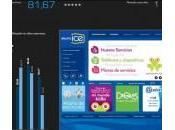 Sitios Gobierno Digital fueron evaluados