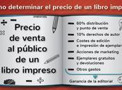 Cómo determinar precio libro impreso