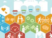 destacados olvidos nuevas directrices sobre Economía Colaborativa