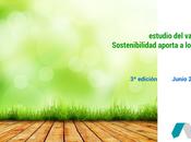 para medir valor sostenibilidad aporta eventos