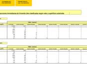 ¿sabes cuantas viviendas lujo vendieron asturias 2015?