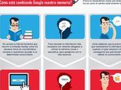 Cómo afecta Google nuestra memoria #Infografía