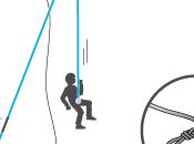 Cuerda demasiado corta