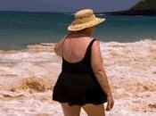 Sobrepeso, Obesidad Altas temperaturas: Aspectos tener cuenta