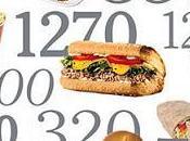 ¿Cuántas calorías debo tomar día?