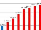Rajoy esquilma Fondo Reserva pensiones públicas