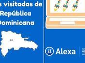 Páginas visitadas República Dominicana