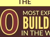 Estos edificios costosos mundo
