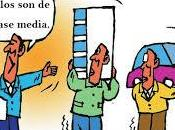 clases sociales siglo