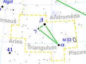 constelación Triángulo tesoros:
