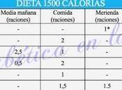 Ejemplos menús diarios 1500 calorías