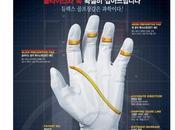 Condones coreanos DU-REX, para queden como guante