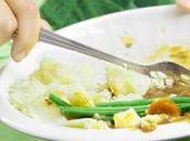Cómo luchar contra Desperdicio Comida