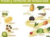 importancia comer frutas verduras temporada