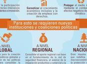 Infografía: CEPAL Horizontes 2030 igualdad centro del...