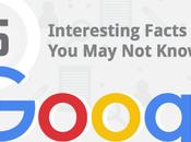 Cosas quizás sabías Google.