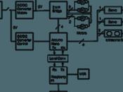 Cónstruya robot Raspbery Arduino