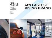 Nissan reconocida, más, como marcas valiosas mundo