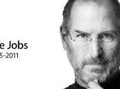 creatividad según Steve Jobs