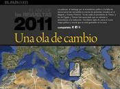 Algo está cambiando diversos países Magreb Oriente Próximo
