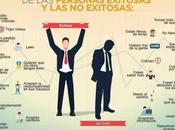 Infografía: hábitos personas existosas no...