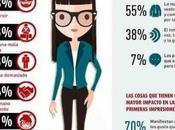 Infografía: Errores comunicación verbal comunes...