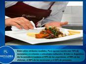 Crecemos gastronomía retrocedemos seguridad ciudadana…