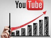Cómo Aumentar Visitas Vídeos YouTube?: Buenas Estrategias