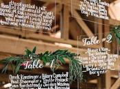 Sorprende invitados seating original personalizado para boda