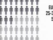 epidemia miopía abarca cerca mitad población mundial joven.