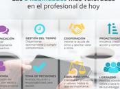 Infografía: habilidades valoradas profesional de...