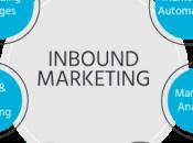 tendencias inbound marketing tener cuenta próximos meses
