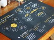 Impresum Pro: imprenta para hostelería franquicias