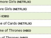sueldos estimados artistas celebridades televisión, series Netflix gran negocio