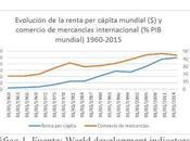 Sindicalismo globalización, breves notas