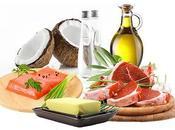 Dieta Cetogénica paso
