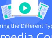 Explorando distintos tipos contenido multimedia
