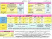 Licencias cuotas 2017