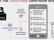 Gooligan, malware puesto jaque millón cuentas Google.