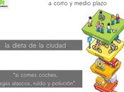 """Mesa Redonda pedagogía bicicleta"""""""