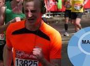 Correr Maratón entrenando días semana.