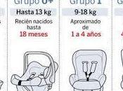 Cómo poner silla bebé coche