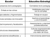 Proyecciones sobre nuestra futura educación.