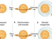 Luna pudo formar mediante múltiples impactos