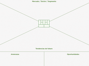 mapa entorno modelo negocio arquitecto