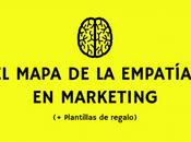 mapa empatía Marketing Plantilla Gratis)