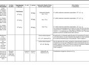 Recopilación normas microbiológicas 2017