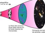 Aseguran haber encontrado primera evidencia observacional Universo holograma