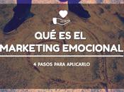 marketing emocional cómo aplicarlo pasos