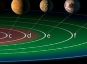 siete maravillas TRAPPIST-1